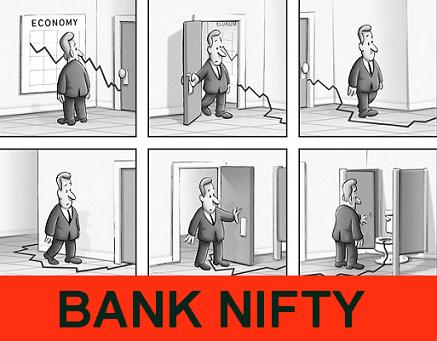 BANKNIFTY-