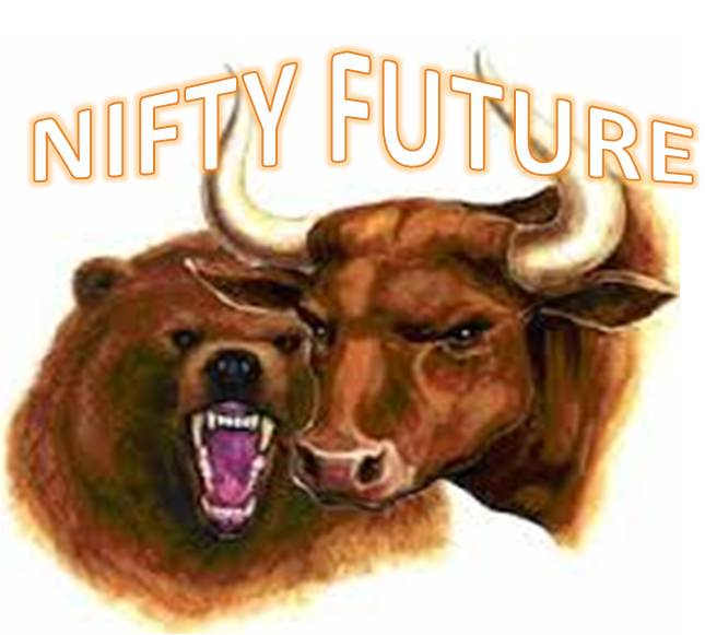 Investment Adviser, Nifty&Bank Nifty Trends - Flying Calls