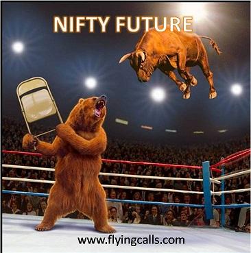 nifty future 61