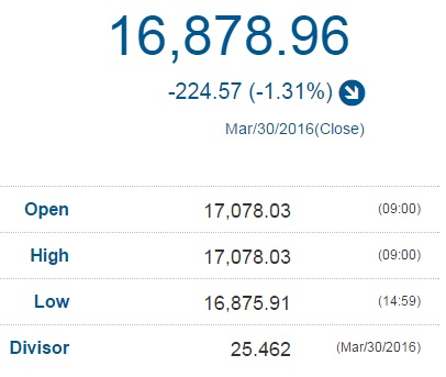 nikkei 30th march