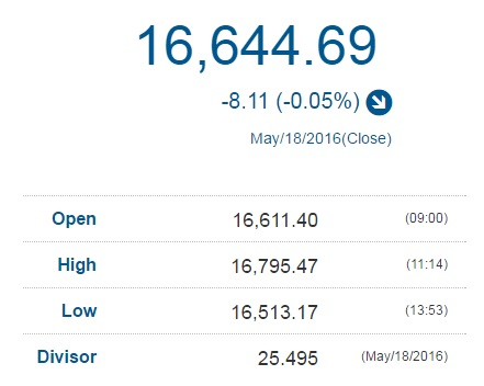 nikkei 18th may 2016