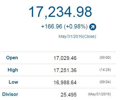 nikkei 31st May 2016