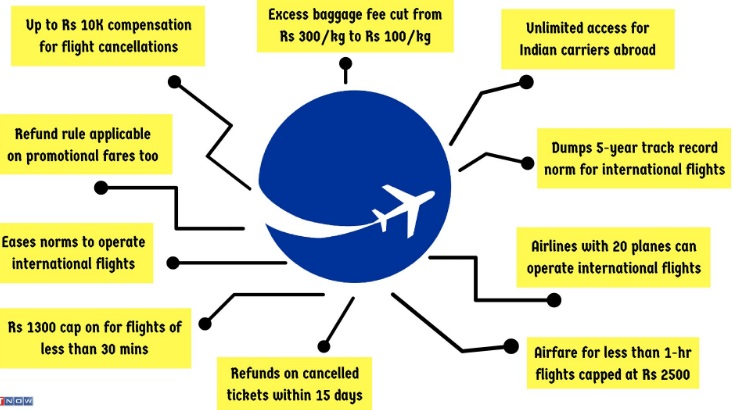 airline policy