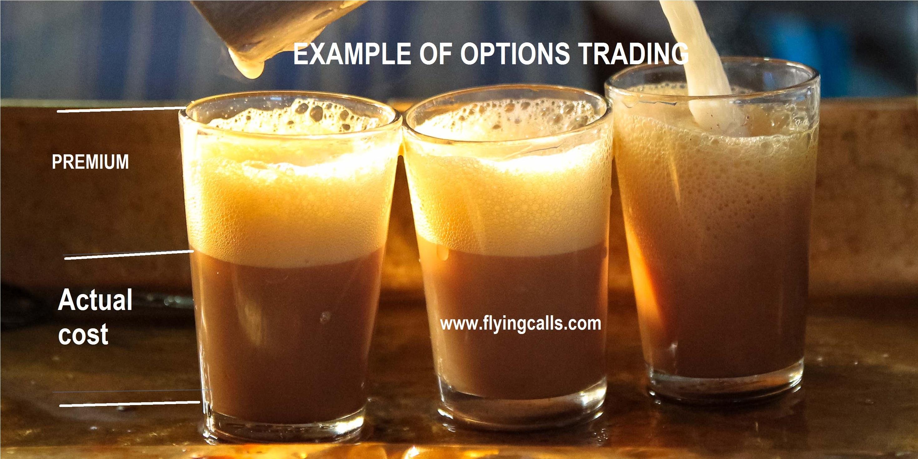 Options trading premium